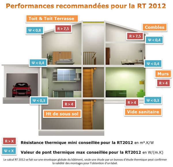 isolation des sols rt 2012 rev tements modernes du toit. Black Bedroom Furniture Sets. Home Design Ideas