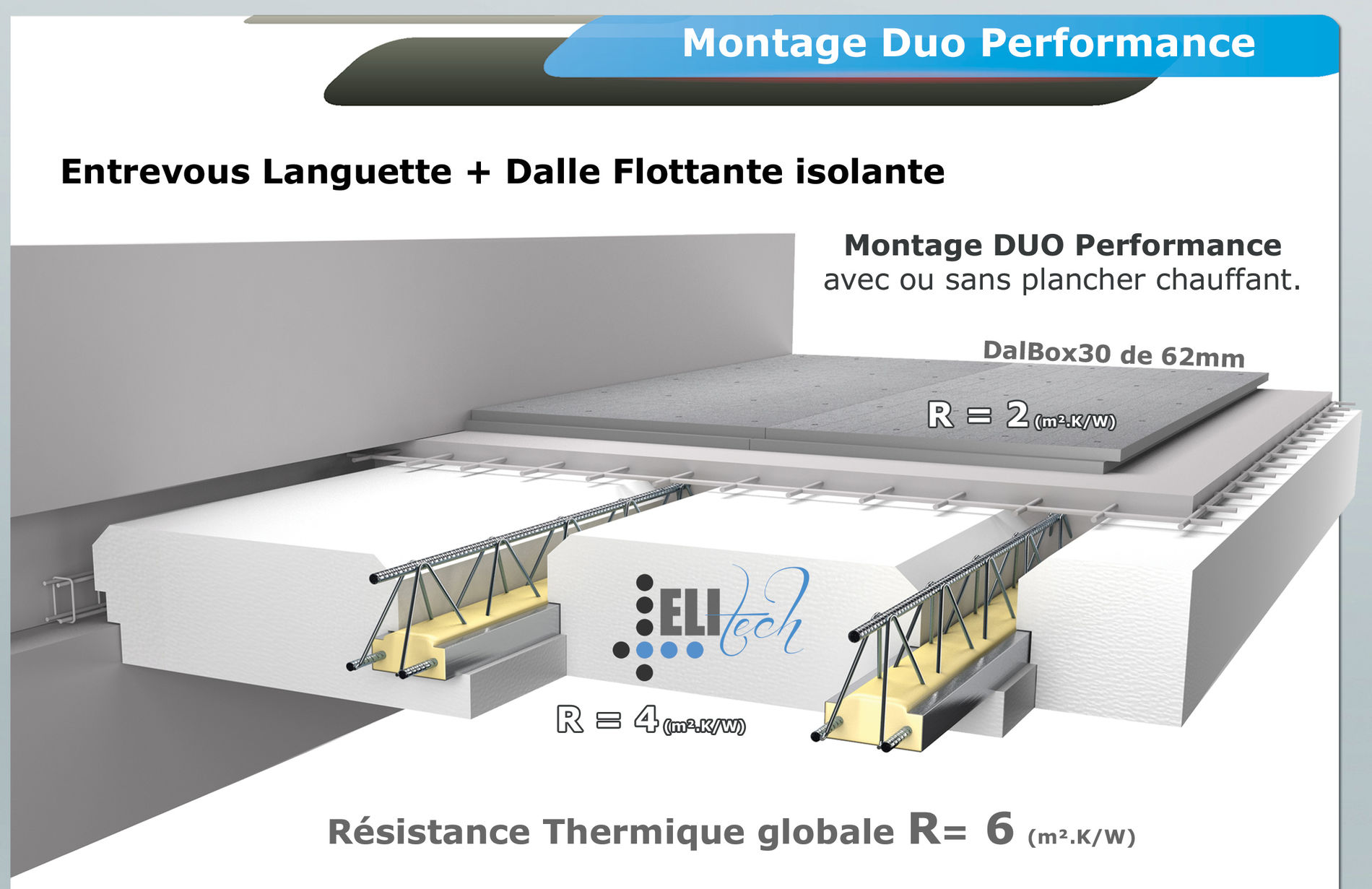 Montage vide sanitaire DUO Performance